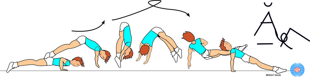 EXPLOSIVE A-FRAME½ TURN ½ TWIST TO BACK SUPPORT