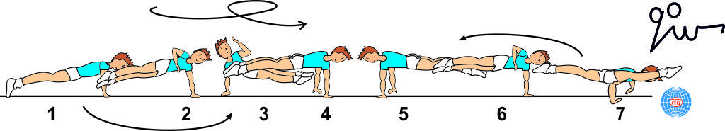 DOUBLE LEG 1/1 CIRCLE 1/1 TURN TO LIFTED WENSON