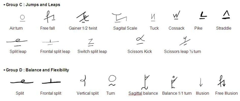 List Of Synonyms And Antonyms Of The Word Shorthand Symbols