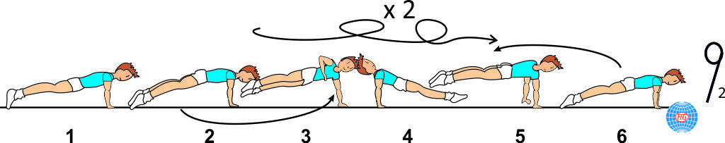 A 265 : DOUBLE LEG 1/1 CIRCLE (1 OR 2)