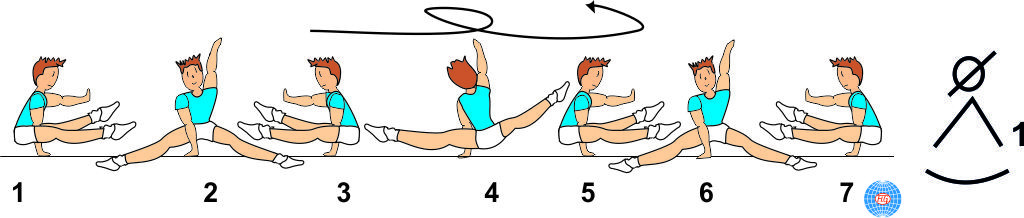 1 ARM 1 1/2 TURN STRADDLE SUPPORT