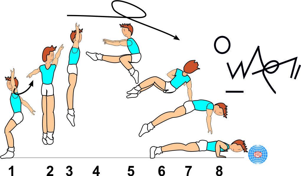 1/1 TURN COSSACK JUMP ½ TWIST TO PUSH UP (JULIEN)