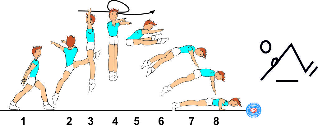 1/1 TURN STRADDLE LEAP TO PUSH UP