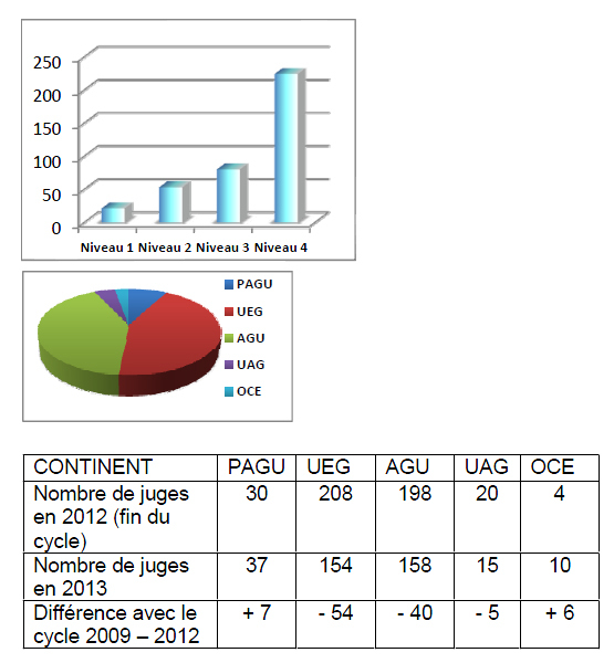 AER NL 2 - Août 13 (Français)