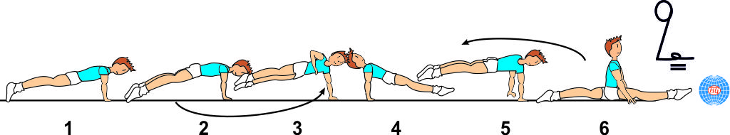 DOUBLE LEG 1/1 CIRCLE (1 OR 2)