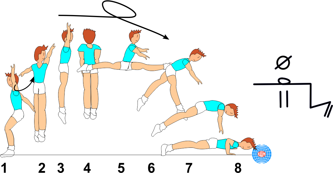 1 ½ TURN SPLIT JUMP TO PUSH UP
