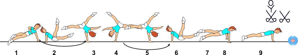 FLAIR + AIR FLAIR ( 1 OR 2) + FLAIR