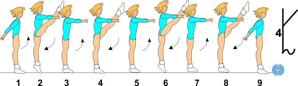 D 302 : FOUR (4) CONSECUTIVE SAGITAL HIGH LEG KICKS VERTICAL