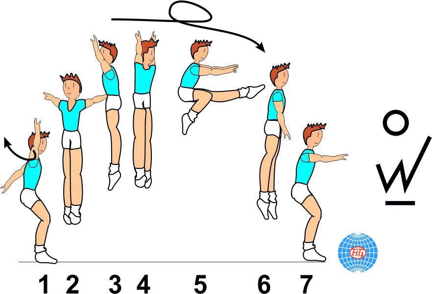 1/1 TURN COSSACK JUMP