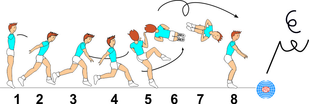 1/1 TWIST OFF AXIS TUCK JUMP