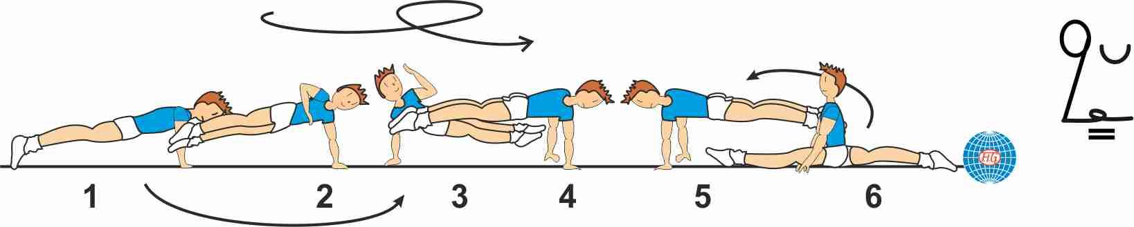 DOUBLE LEG 1/1 CIRCLE 1/2 TURN TO SPLIT