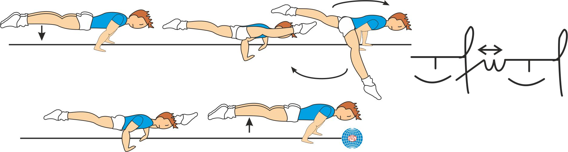 PLANCHE TO LIFTED WENSON BOTH SIDE BACK TO PLANCHE