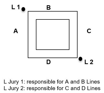 5.5 LINE JUDGES